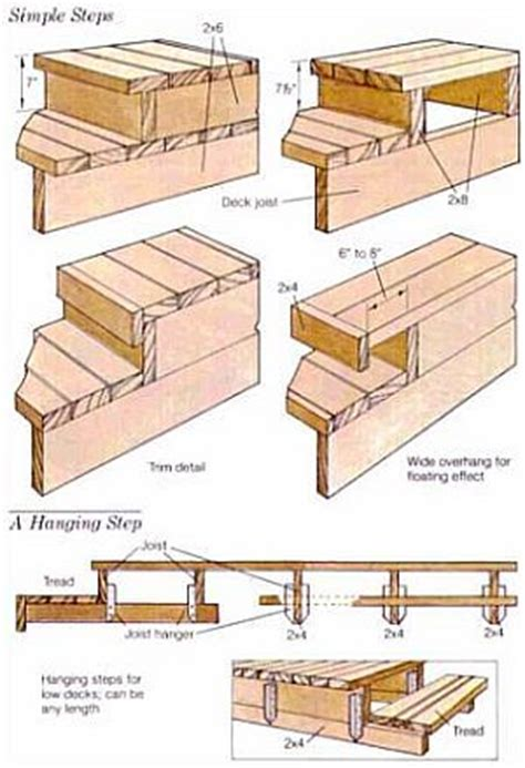 deck stairs for the home