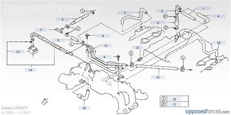 ej20 engine diagram subaru sti turbo diagram nissan juke turbo diagram