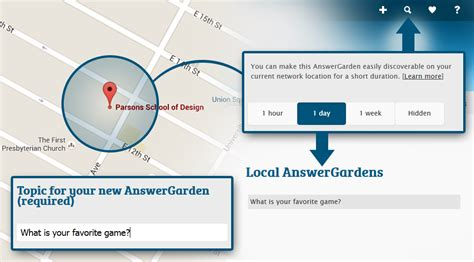 Garden Answer Location Answergarden 187 Plant A Question Grow Answers