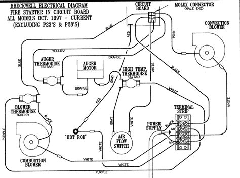 furnace fan limit wiring diagram wiring diagrams