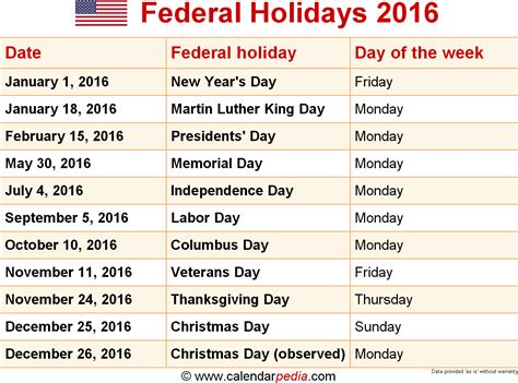 govt holiday list 2016 federal holidays 2016