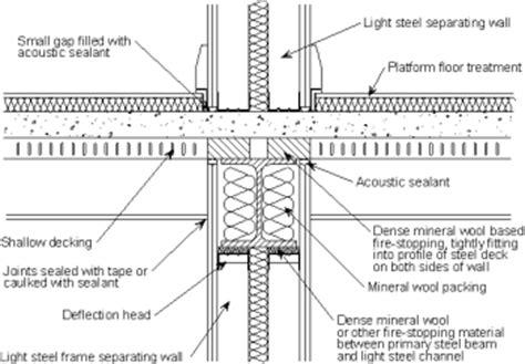 100 floors level 61 tutorial steel frame wall section frame design reviews