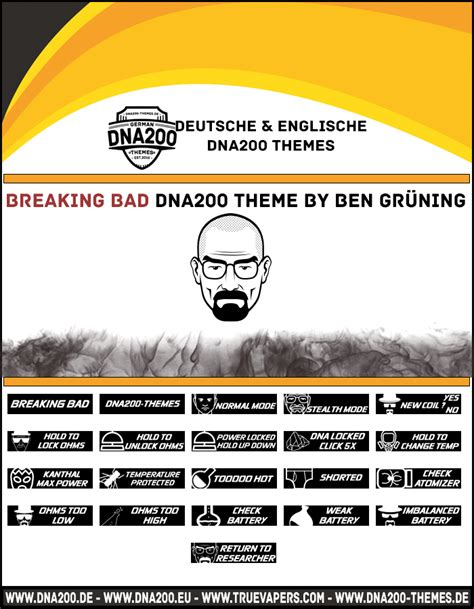 dna 200 themes facebook group simple breaking bad dna200 theme themes and custom