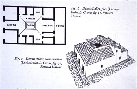 layout of ancient greek house set 21
