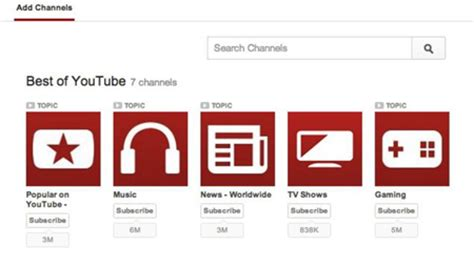 best home decor youtube channels youtube is to launch pay for video popsop consumer
