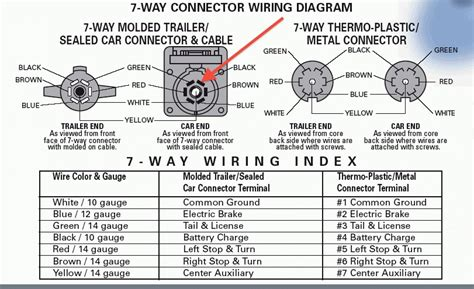 tekonsha prodigy p3 wiring diagram wiring diagram and