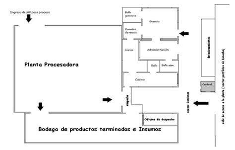 que es layout de una planta an 225 lisis de distribuci 243 n en planta para una empresa de