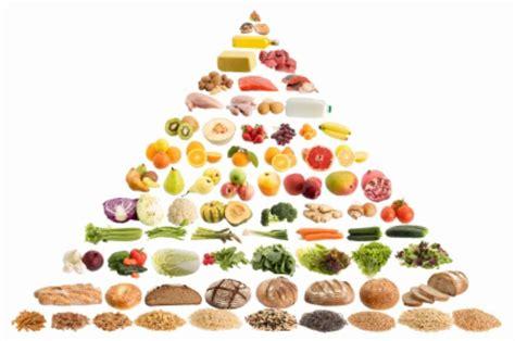 la alimentazione alimentazione e dieta bellezza salute e benessere