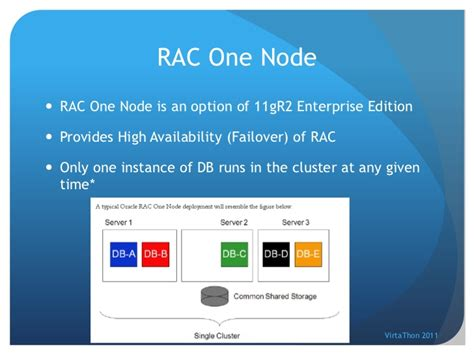 how to deploy a 4 node rac cluster using oracle vm templates oracle rac standard edition enterprise edition one node