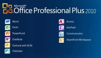 Office 2010 Pro Plus by Office Downgrade Rights Microsoft License Review