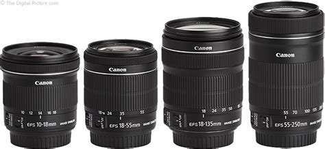 Lensa Canon 55 250mm Stm canon 50mm 1 8 stm dan 50 mm ii herry tjiang