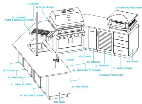 layout of outdoor kitchen outdoor kitchen plans kalamazoo outdoor gourmet