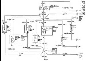wiring diagram 2000 montana fixya