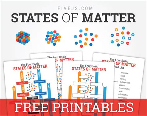 states of matter changes in states of matter printable worksheets solid