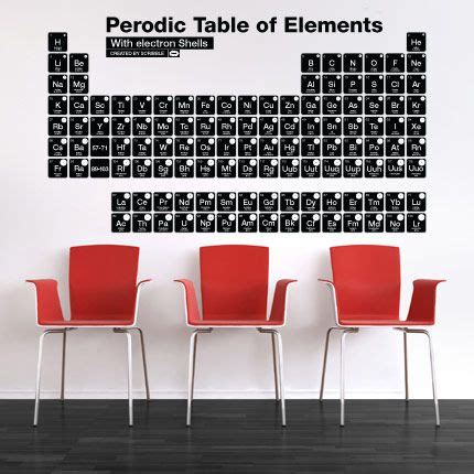Periodic Table Wall by I Ve Always Loved The Periodic Table Of Elements So It Was