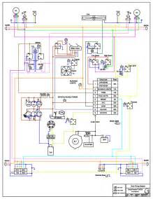 auto alarm wiring diagram auto alarm auto alarm wiring diagram information on security