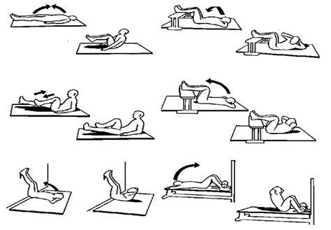 esercizi fisici in casa esercizi fisici archivi pillole di salutepillole di salute