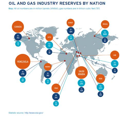 World Atlas Of And Gas Basins list of countries by proven reserves