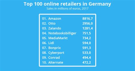 top   shops  germany
