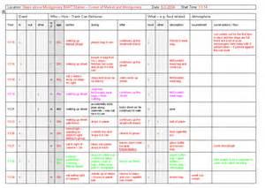 observation field notes template jetsam observation