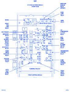 wiring diagram for 2004 dodge grand caravan wiring dodge free wiring diagrams