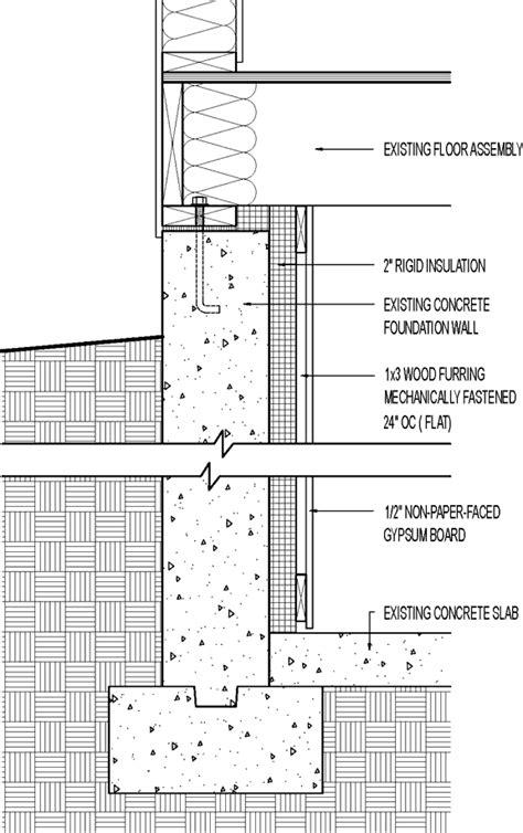 Basement Insulation Retrofit. 1-in. Rigid Foam and