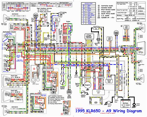 automotive wiring diagrams software for diagram in free