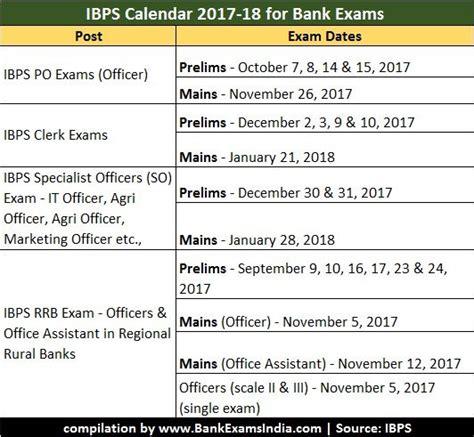 recent bank exams ibps bank exams calendar 2017 for po clerk specialist