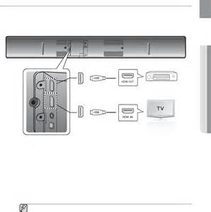 samsung surround sound wiring diagram samsung circuit and schematic wiring diagrams for you stored