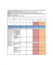personal gap analysis template personal gap analysis template 5 free excel pdf