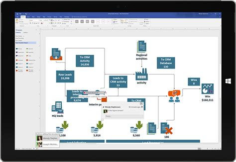 skype for business visio templates online diagram software process modeling microsoft visio
