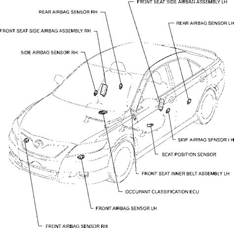 car airbags wiring diagram air bag system diagram wiring