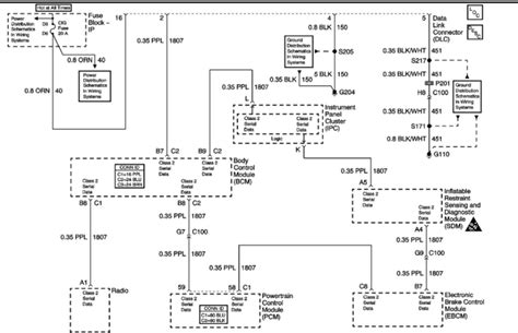 stereo wiring diagram for a 2001 chevy cavalier 28