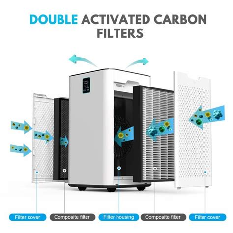 inofia air purifier with hepa air filter a nation of