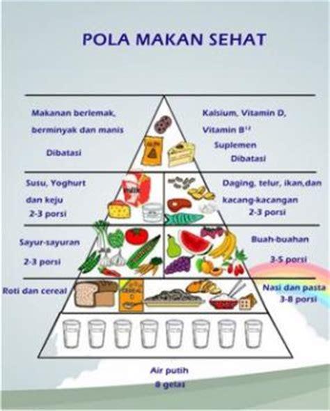 Buku Meracik Sendiri Obat Dan Menu Sehat Bagi Penderita Diabetes Rz rahasia hidup sehat dengan pola makan sehat smart detox