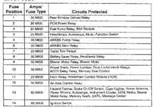1997 ford explorer fuse box diagram electrical problem