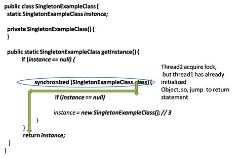 singleton pattern in java clone eclipse rcp step by step singleton design pattern in java