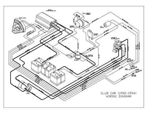 1995 club car wiring diagram club car 1992 1994 wiring