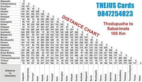 1 wood golf club distance 7 wood distance chart pictures to pin on pinsdaddy