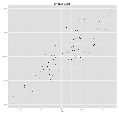 theme ggplot title r how to change vertical position of ggplot title