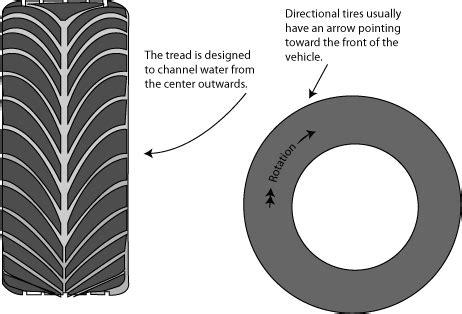 wheel lug nut torque mercedes benz slk forum