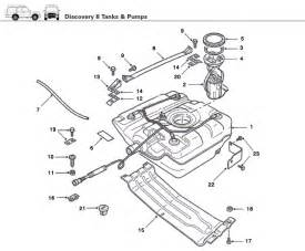 discovery ii fuel tank filler assembly rovers