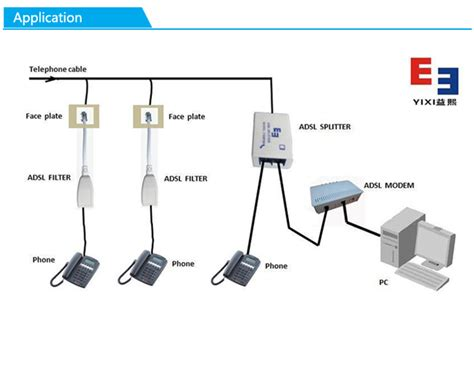 Telepon Kabel Kabel Gulungan Terminal Telepon Rj11 2 Way 15 Meter adsl filter rj11 rj45 adsl splitter adsl splitter for