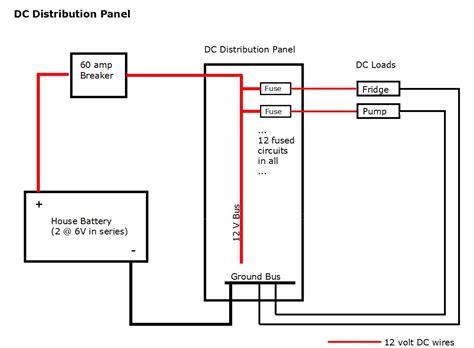 diy wiring diagrams wiring diagram with description
