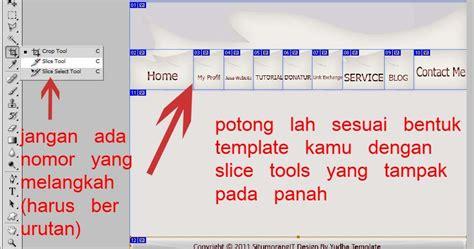 langkah membuat website dengan html langkah ii membuat template web dengan dreamweaver