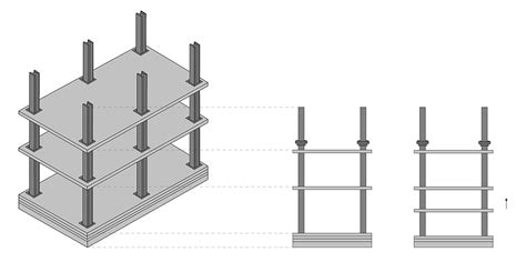 structural design adalah lift slab construction wikipedia