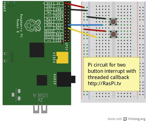 raspberry pi python tutorial gpio how to use interrupts with python on the raspberry pi and