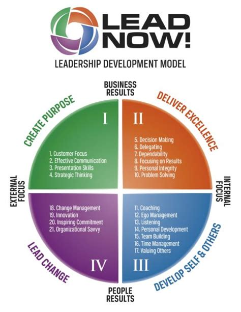my best advice proven for effective leadership books lead now model stewart leadership