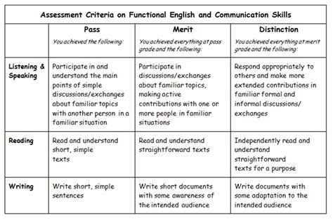 Essay Writing Criteria by Assessment Criteria For Essay Writi