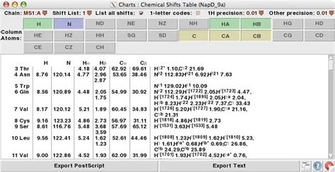 proton nmr chemical shift table charts chemical shifts table biomolecular nmr wiki
